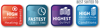 speed-queen-classic-line-tumble-drier-icons