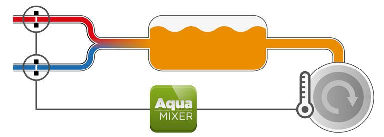 HS-Series-aqua-mixer-illustration