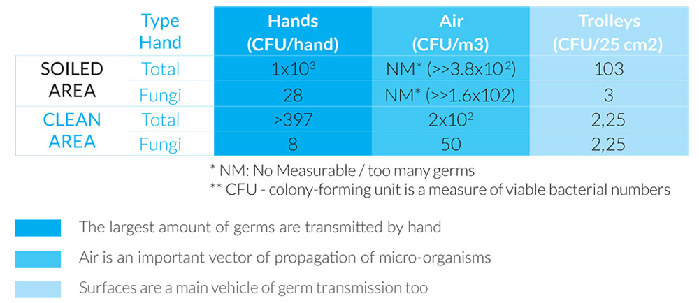 germs-covid-19-laundry-hygiene